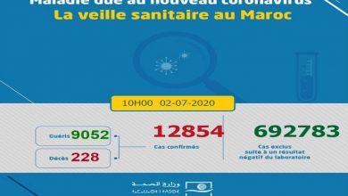 Photo of Covid-19/Maroc: 218 nouvelles infections ce jeudi à 10h