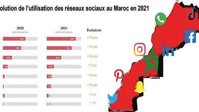 Photo de Selon le baromètre des réseaux sociaux de Sunergia : 79% des Marocains utilisent WhatsApp chaque jour